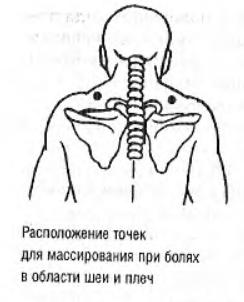 при болях в области плеч