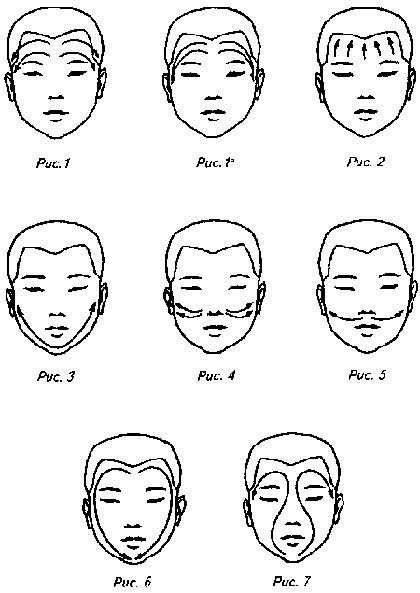 Схема проведения массажа