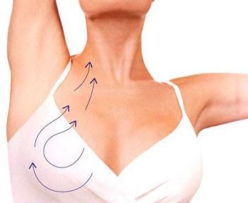 видео крема для груди на ютубе